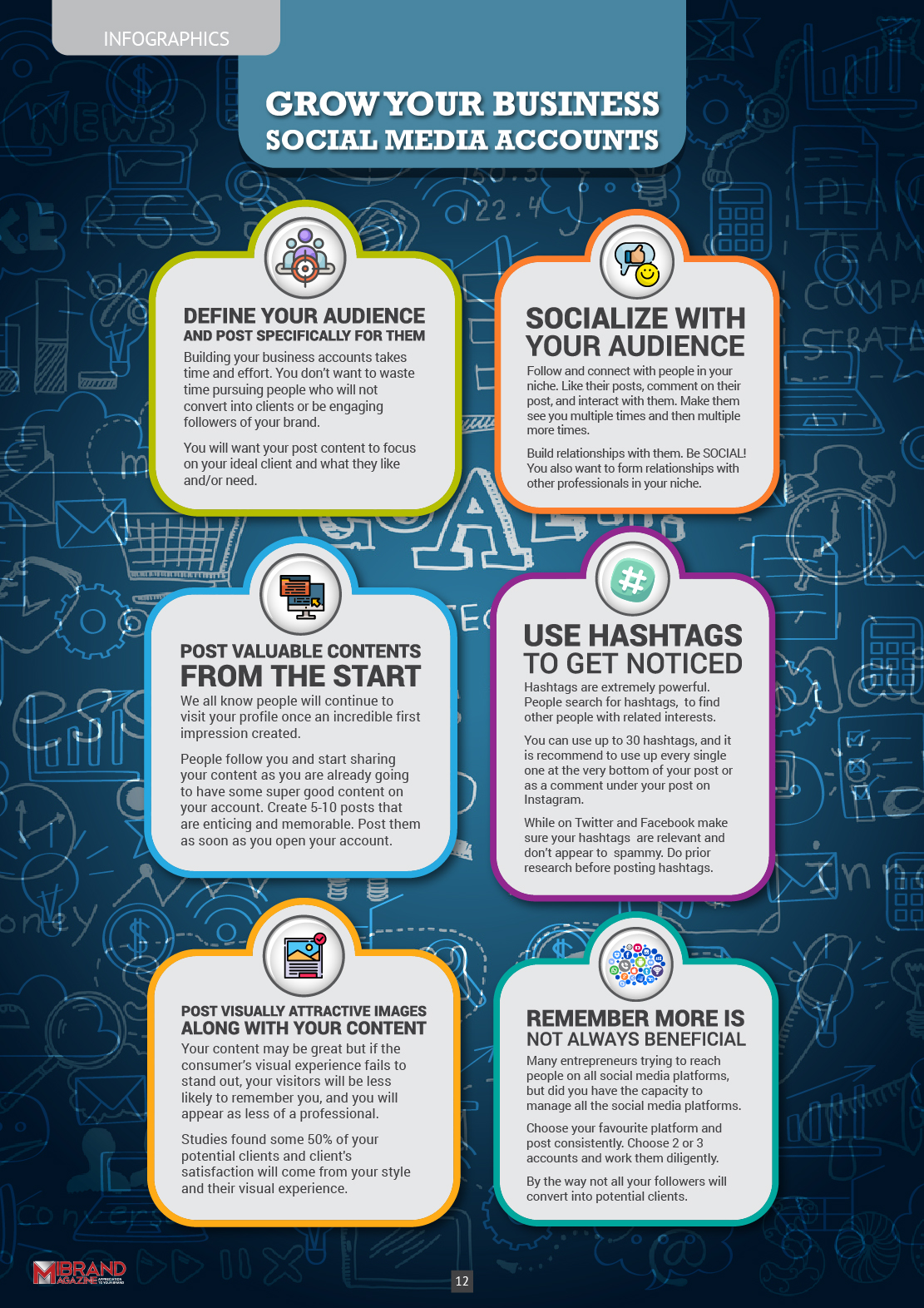 Infographics Grow Your Business with Social Media Accounts