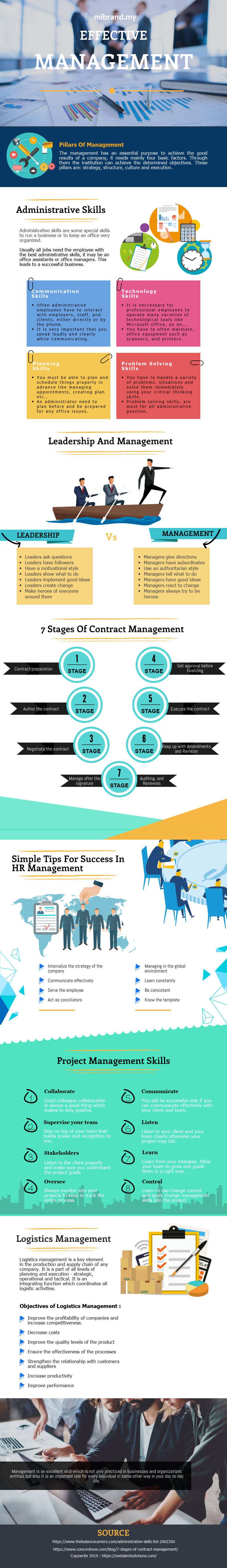 infographics - Effective Management