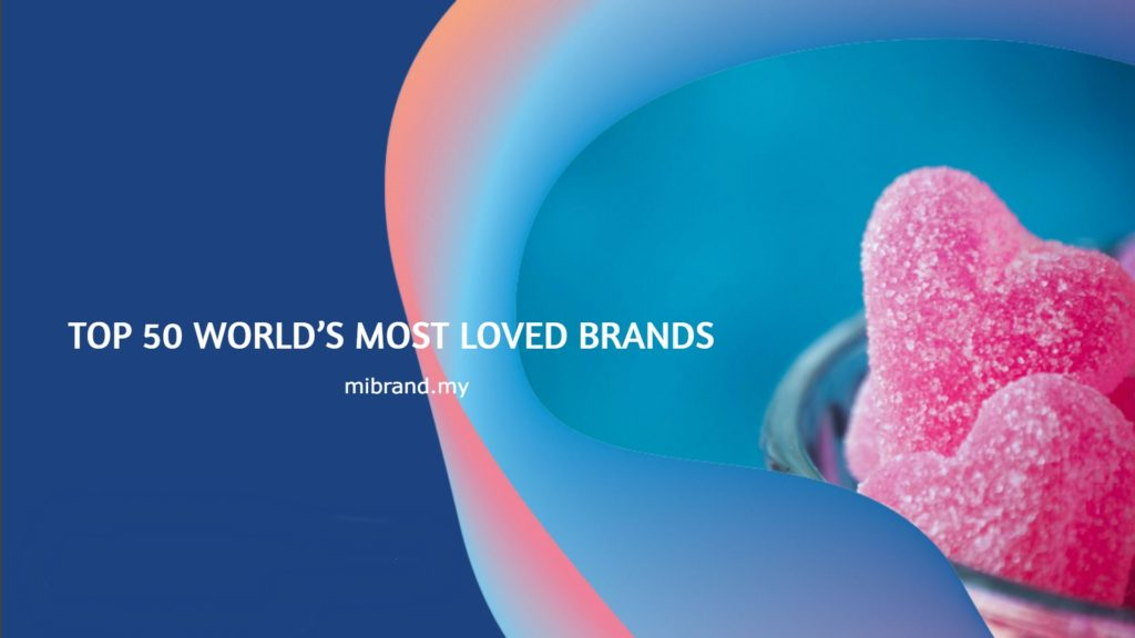 most loved brands
